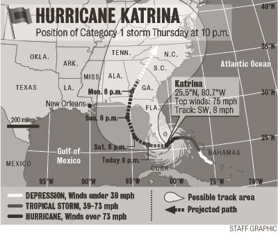 hurricane katrina term paper