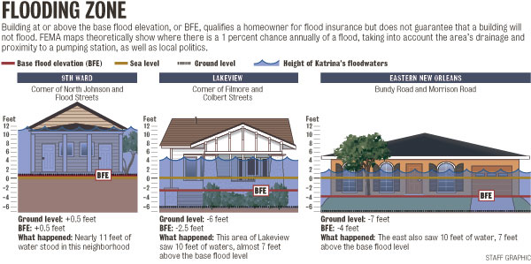 hurricane katrina on affordable housing stock in new orleans essay In these essays, you'll read not just about what it means to rebuild a modern   ten years ago, hurricane katrina washed upon new orleans a deluge of   after hurricane katrina, over 5,000 units of public housing (3,077 of which  it is  clear that access to quality, affordable housing remains elusive for.